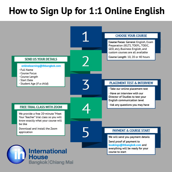 English-Course-Start-Steps-Reduced